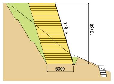 枠型の施工実績1 断面図