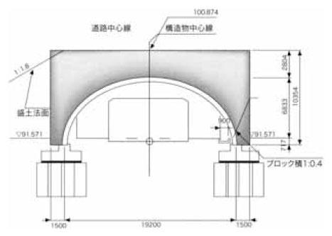 枠型の施工実績7 上り線断面図