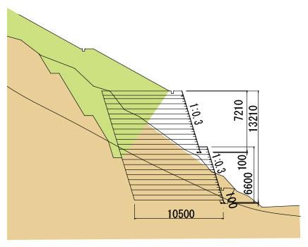 網型の施工実績1 図
