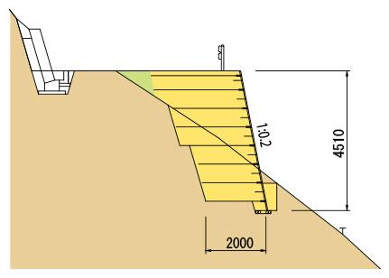網型の施工実績4 図