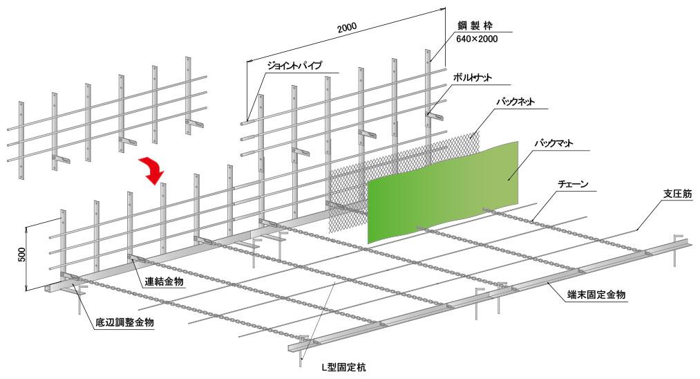 枠型の構造